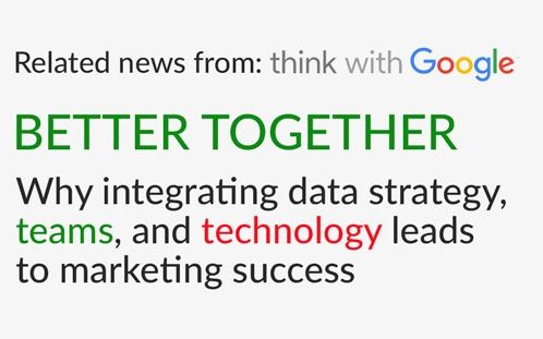 Think with Google article says omnichannel needs cross-disciplinary integration